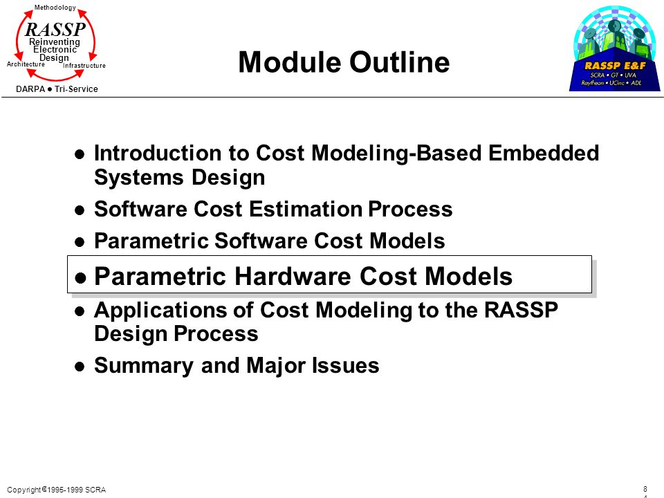 Copyright 1995-1999 SCRA 8484 Methodology Reinventing Electronic Design Architecture Infrastructure DARPA Tri-Service RASSP Module Outline l Introduct