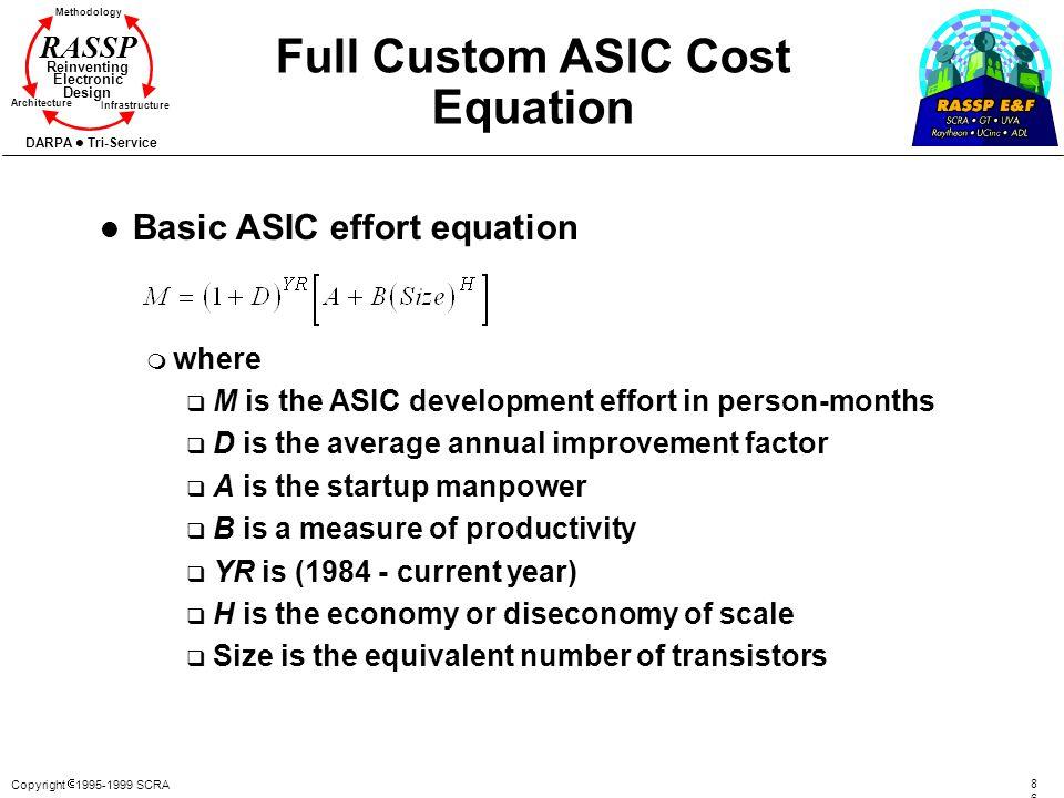 Copyright 1995-1999 SCRA 8686 Methodology Reinventing Electronic Design Architecture Infrastructure DARPA Tri-Service RASSP Full Custom ASIC Cost Equa