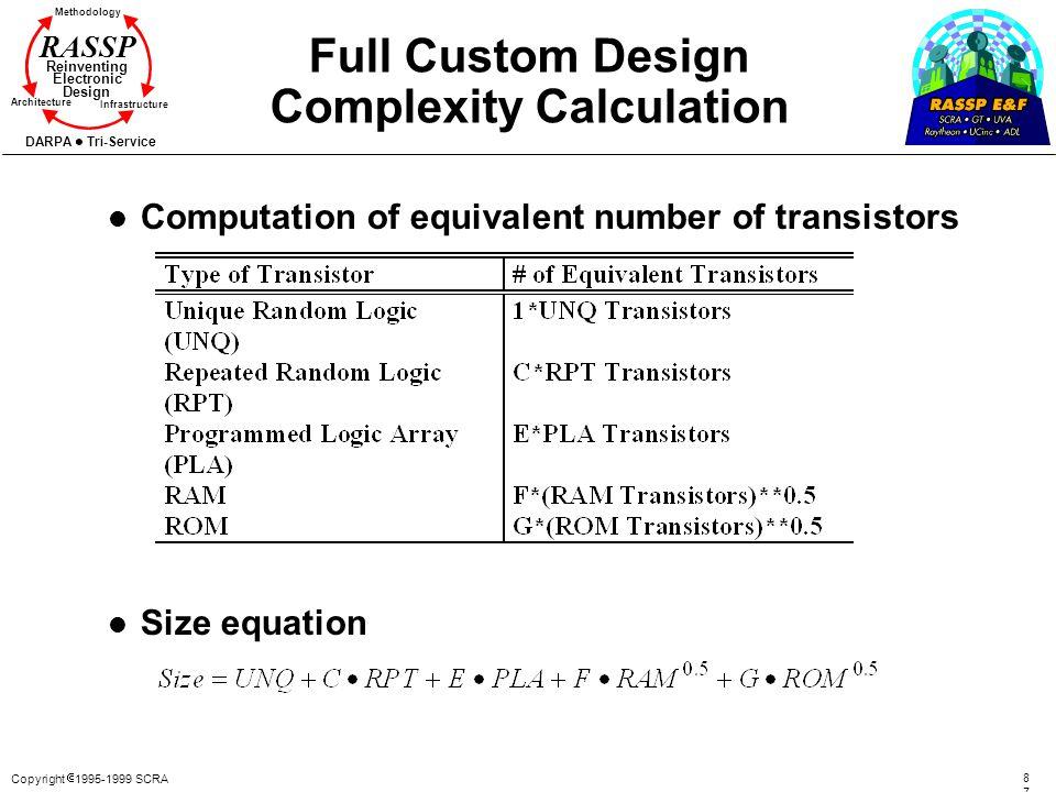Copyright 1995-1999 SCRA 8787 Methodology Reinventing Electronic Design Architecture Infrastructure DARPA Tri-Service RASSP Full Custom Design Complex