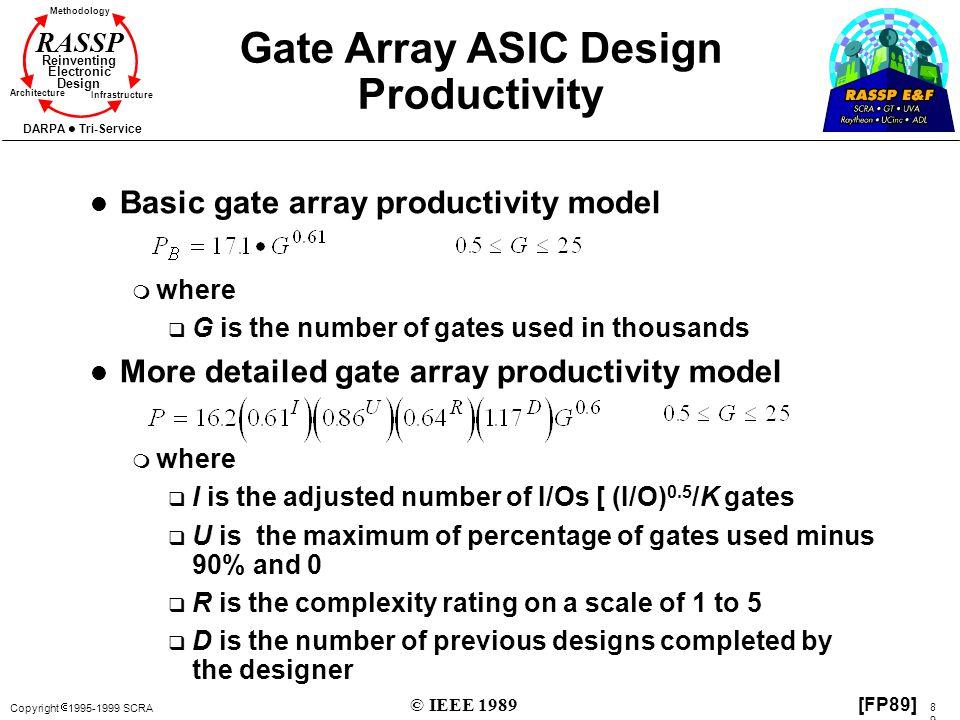 Copyright 1995-1999 SCRA 8989 Methodology Reinventing Electronic Design Architecture Infrastructure DARPA Tri-Service RASSP Gate Array ASIC Design Pro