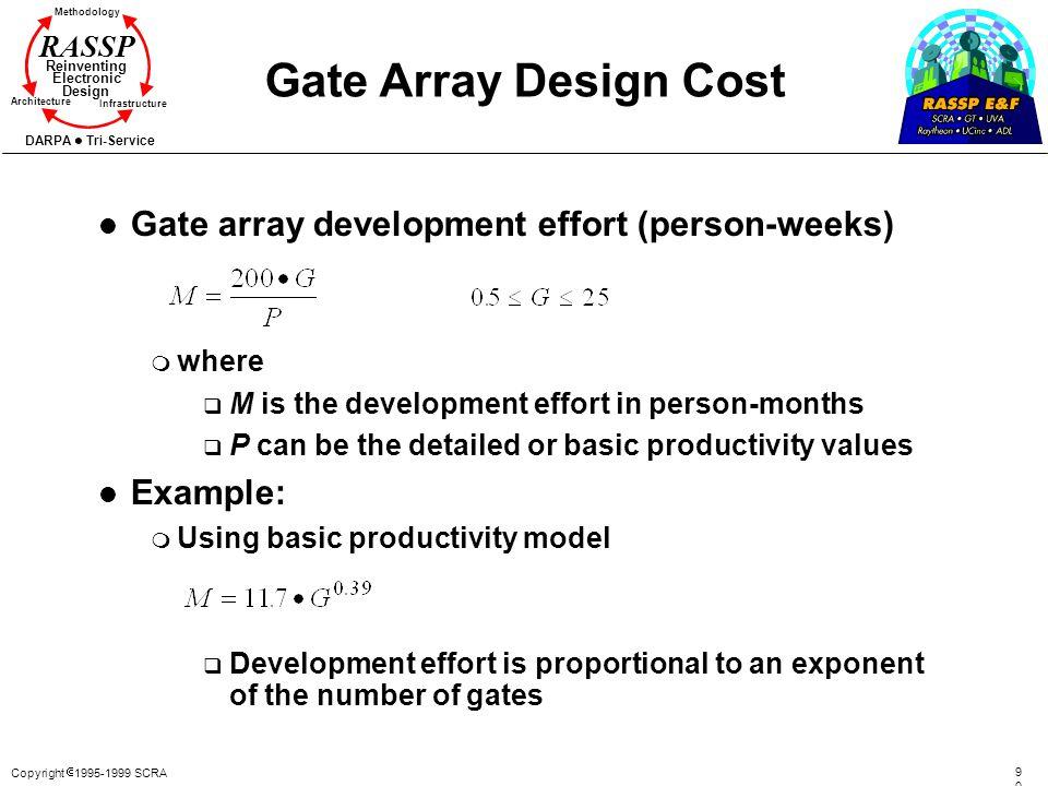 Copyright 1995-1999 SCRA 9090 Methodology Reinventing Electronic Design Architecture Infrastructure DARPA Tri-Service RASSP Gate Array Design Cost l G