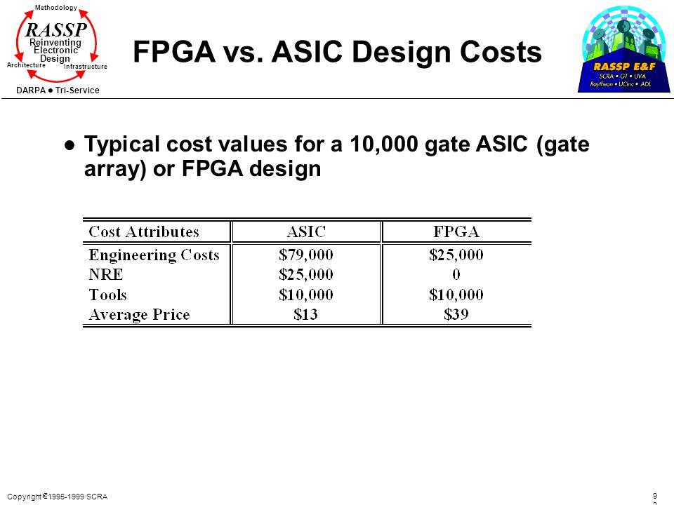 Copyright 1995-1999 SCRA 9292 Methodology Reinventing Electronic Design Architecture Infrastructure DARPA Tri-Service RASSP FPGA vs. ASIC Design Costs