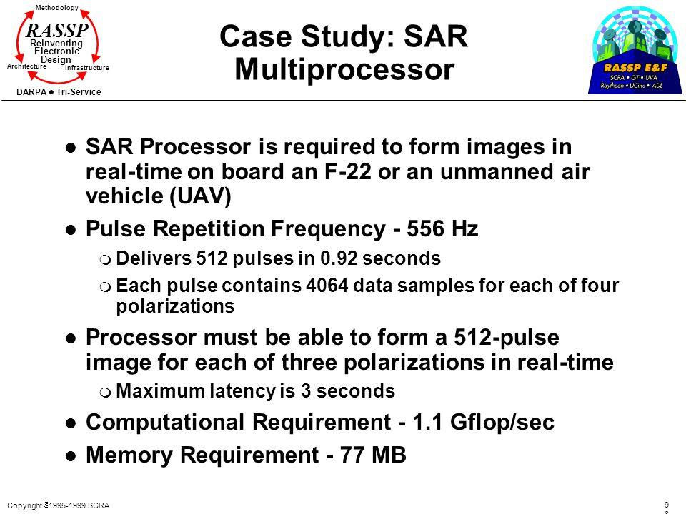 Copyright 1995-1999 SCRA 9898 Methodology Reinventing Electronic Design Architecture Infrastructure DARPA Tri-Service RASSP Case Study: SAR Multiproce