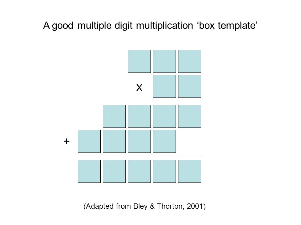 Helpful Strategies to Aid Algorithm Acquisition and Practice Graph paper rocks! Box templates are even better Box templates that include written remin