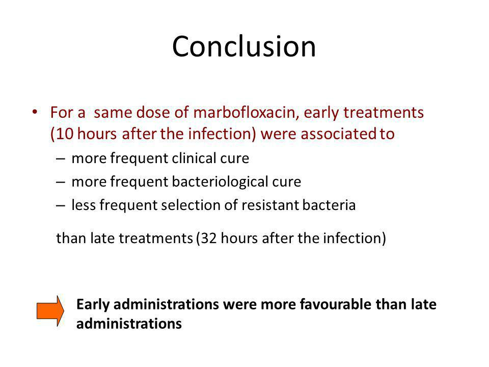 For a same dose of marbofloxacin, early treatments (10 hours after the infection) were associated to – more frequent clinical cure – more frequent bac
