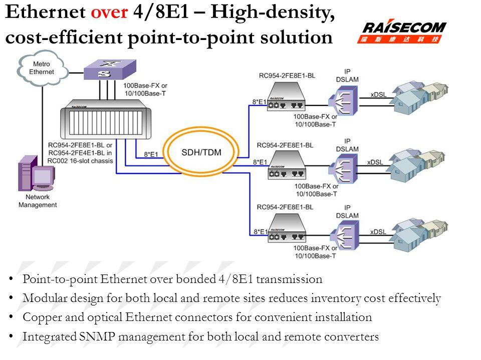 Ethernet over 4/8E1 – High-density, cost-efficient point-to-point solution Point-to-point Ethernet over bonded 4/8E1 transmission Modular design for b