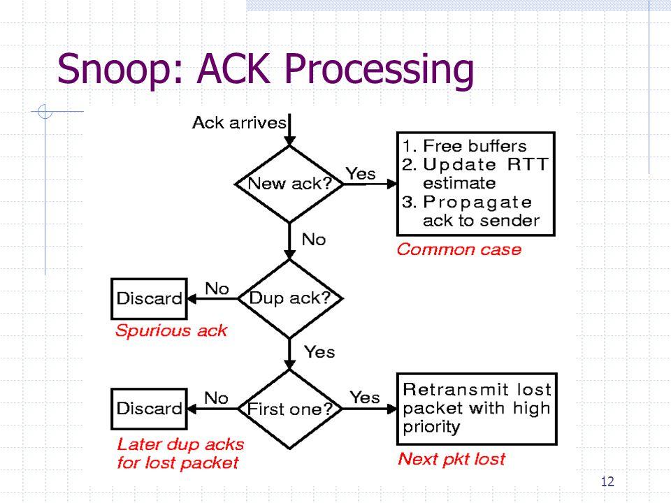 12 Snoop: ACK Processing