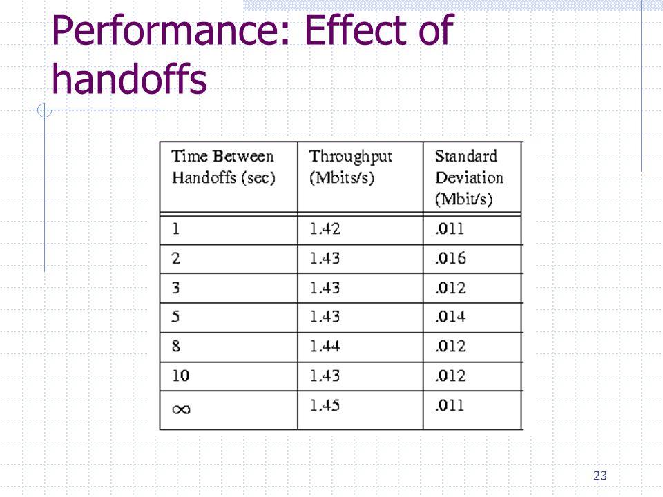 23 Performance: Effect of handoffs