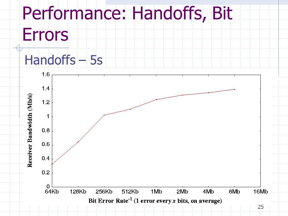 25 Performance: Handoffs, Bit Errors Handoffs – 5s