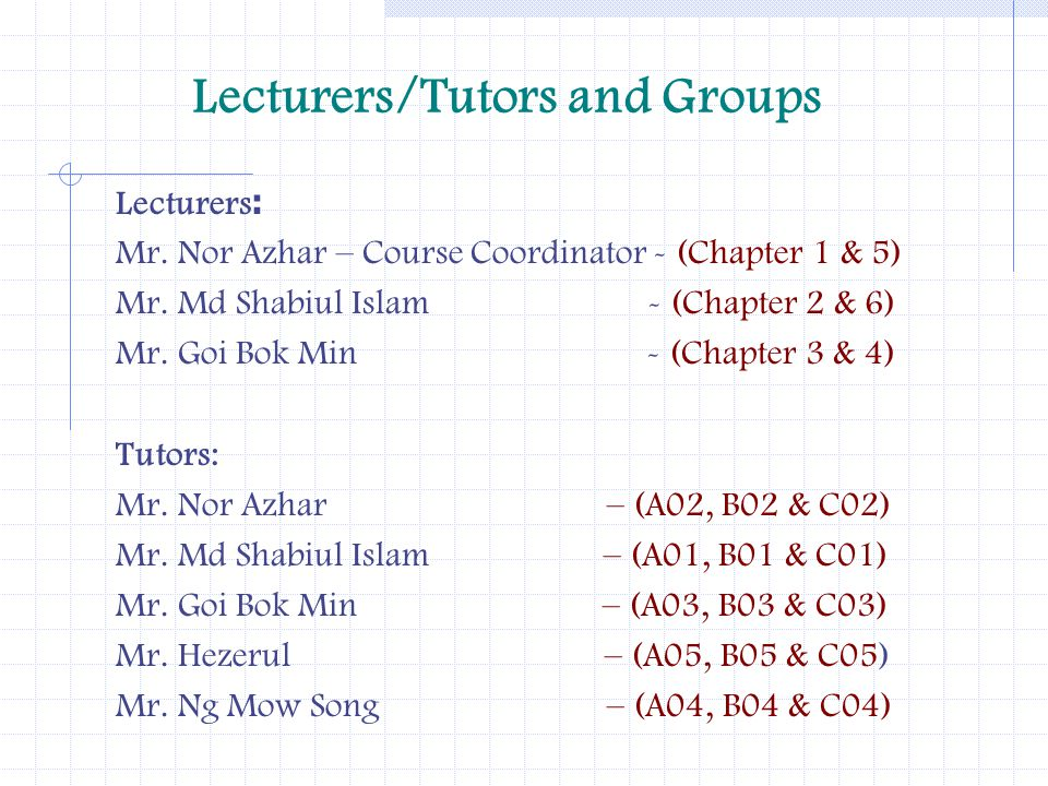Lecturers/Tutors and Groups Lecturers : Mr. Nor Azhar – Course Coordinator - (Chapter 1 & 5) Mr. Md Shabiul Islam - (Chapter 2 & 6) Mr. Goi Bok Min -
