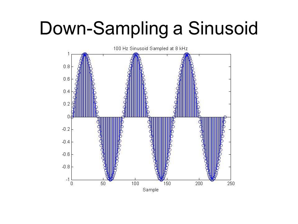 Down-Sampling a Sinusoid