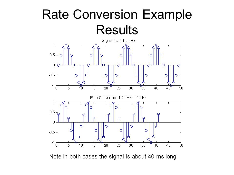 Rate Conversion Example Results Note in both cases the signal is about 40 ms long.