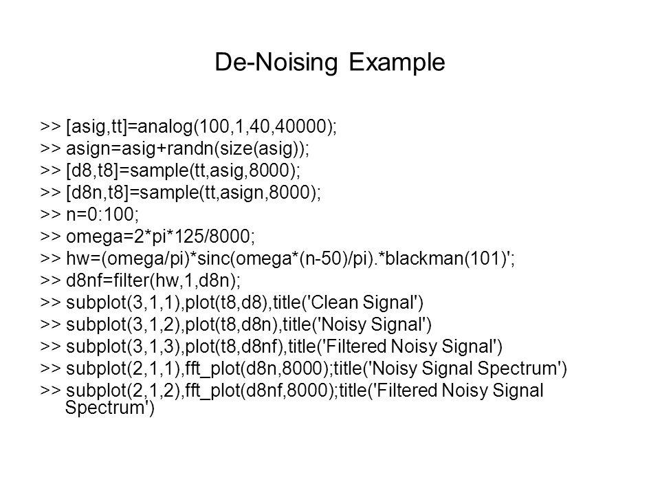 De-Noising Example >> [asig,tt]=analog(100,1,40,40000); >> asign=asig+randn(size(asig)); >> [d8,t8]=sample(tt,asig,8000); >> [d8n,t8]=sample(tt,asign,