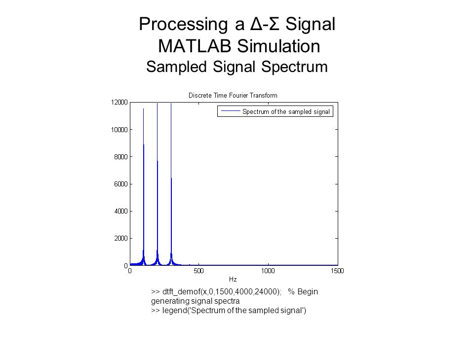 Processing a Δ-Σ Signal MATLAB Simulation Sampled Signal Spectrum >> dtft_demof(x,0,1500,4000,24000); % Begin generating signal spectra >> legend( Spectrum of the sampled signal )