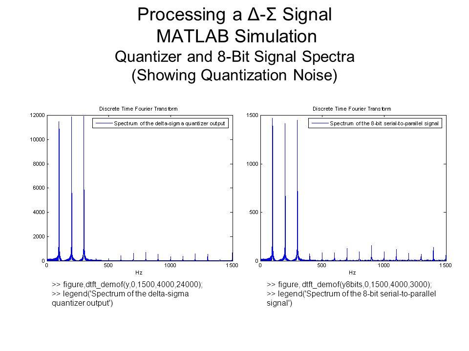 Processing a Δ-Σ Signal MATLAB Simulation Quantizer and 8-Bit Signal Spectra (Showing Quantization Noise) >> figure,dtft_demof(y,0,1500,4000,24000); >