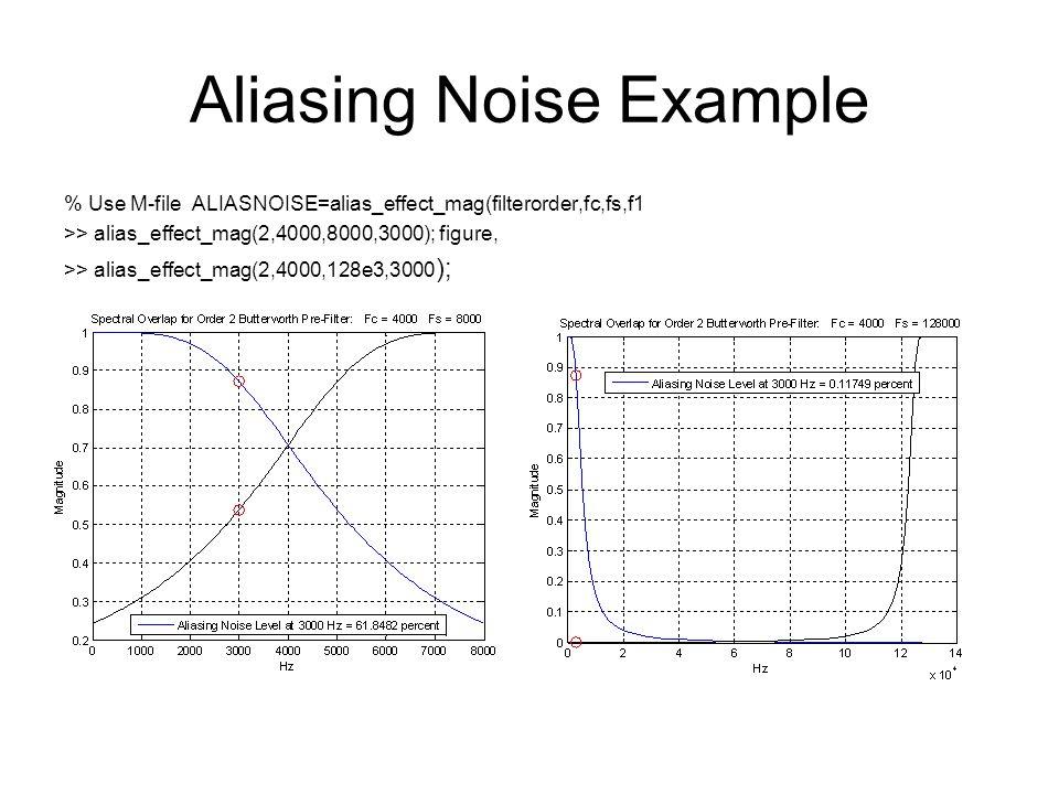 Aliasing Noise Example % Use M-file ALIASNOISE=alias_effect_mag(filterorder,fc,fs,f1 >> alias_effect_mag(2,4000,8000,3000); figure, >> alias_effect_ma