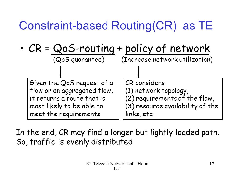 KT Telecom.Network Lab. Hoon Lee 17 Constraint-based Routing(CR) as TE CR = QoS-routing + policy of network Given the QoS request of a flow or an aggr