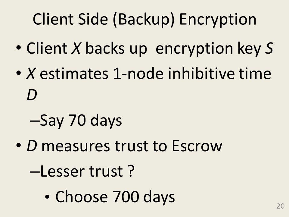 Client Side (Backup) Encryption Client X backs up encryption key S X estimates 1-node inhibitive time D – Say 70 days D measures trust to Escrow – Lesser trust .