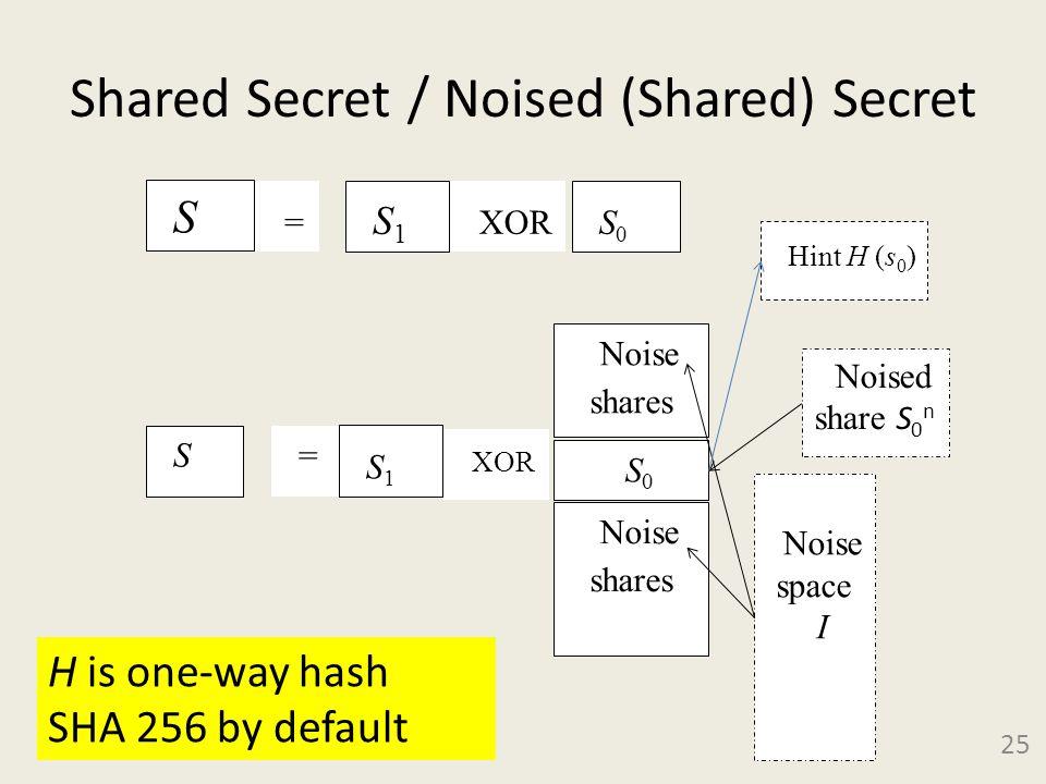Shared Secret / Noised (Shared) Secret 25 = S S0S0 XOR S = S0S0 Noise shares Noise shares Noised share S 0 n Noise space I Hint H (s 0 ) S1S1 S1S1 H is one-way hash SHA 256 by default