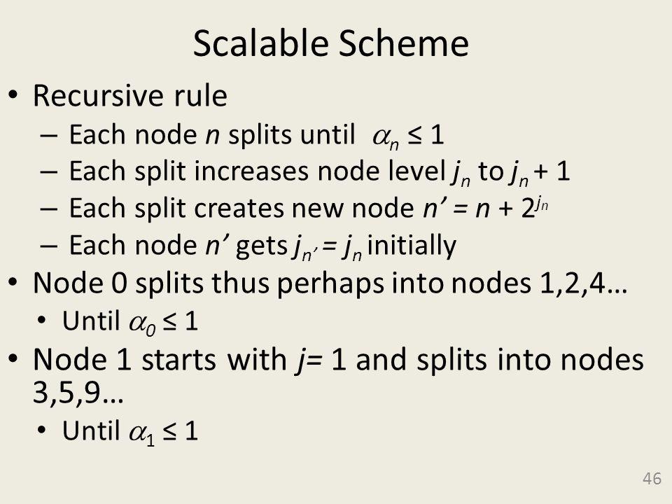 Scalable Scheme Recursive rule – Each node n splits until n 1 – Each split increases node level j n to j n + 1 – Each split creates new node n = n + 2 j n – Each node n gets j n = j n initially Node 0 splits thus perhaps into nodes 1,2,4… Until 0 1 Node 1 starts with j= 1 and splits into nodes 3,5,9… Until 1 1 46