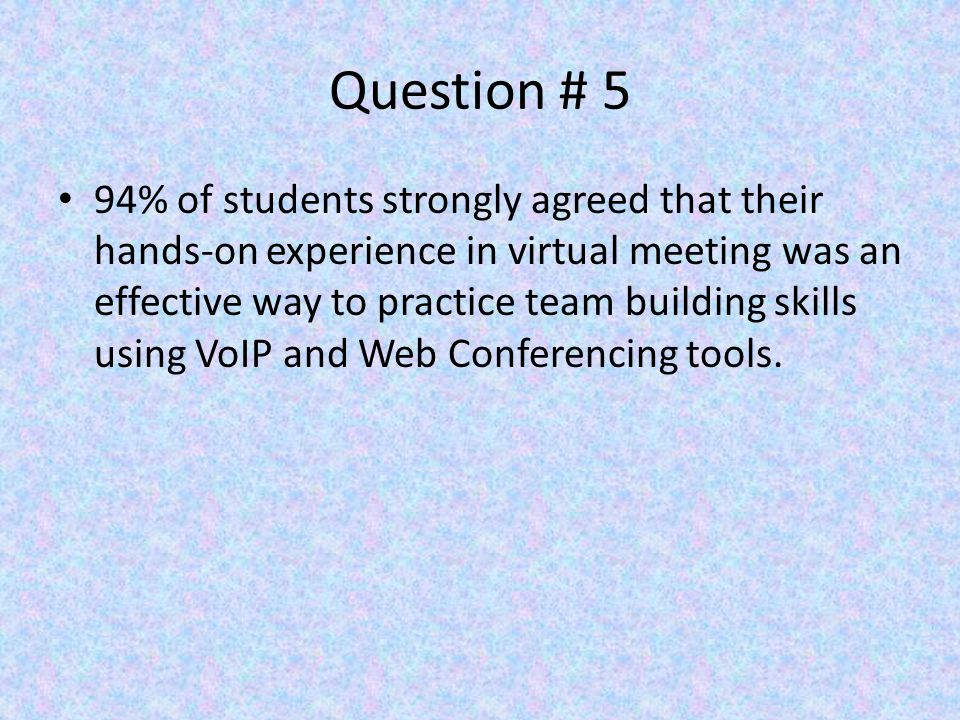 Question # 5 94% of students strongly agreed that their hands-on experience in virtual meeting was an effective way to practice team building skills using VoIP and Web Conferencing tools.