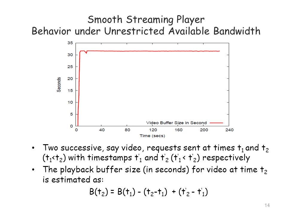 Smooth Streaming Player Behavior under Unrestricted Available Bandwidth Two successive, say video, requests sent at times t 1 and t 2 (t 1 <t 2 ) with