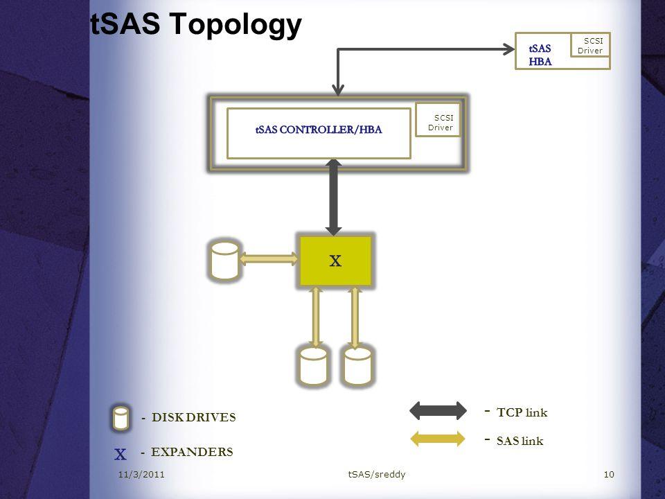 10 - DISK DRIVES - EXPANDERS SCSI Driver - TCP link - SAS link SCSI Driver tSAS Topology 11/3/2011tSAS/sreddy