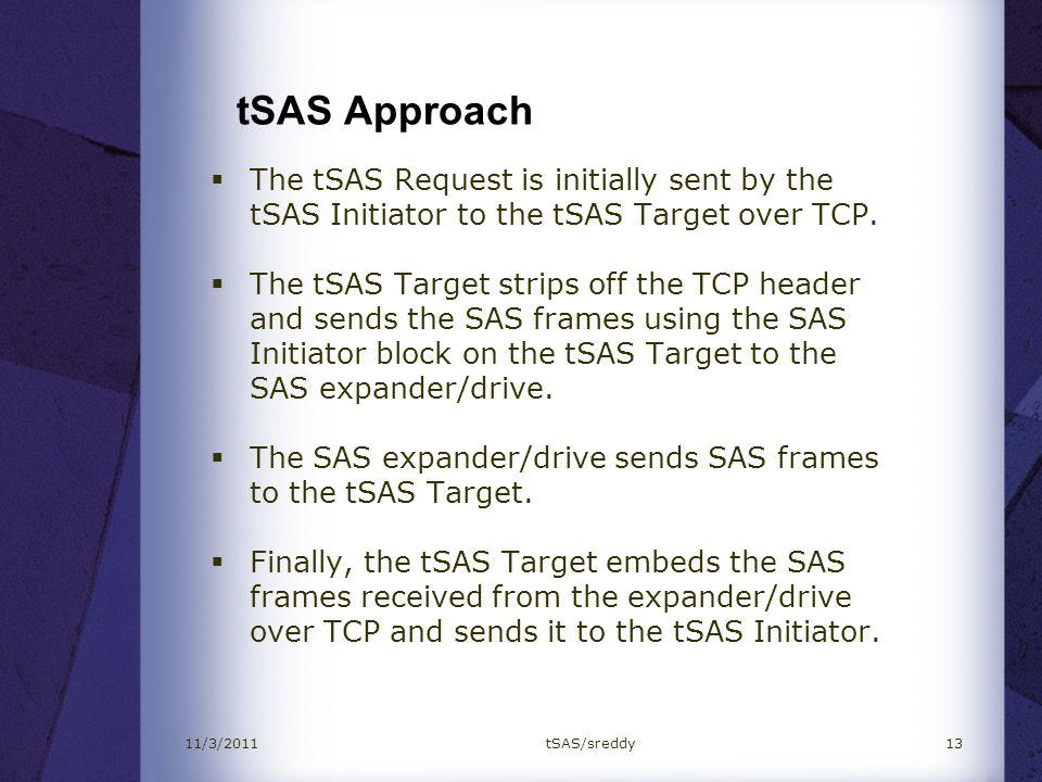 tSAS Approach The tSAS Request is initially sent by the tSAS Initiator to the tSAS Target over TCP. The tSAS Target strips off the TCP header and send