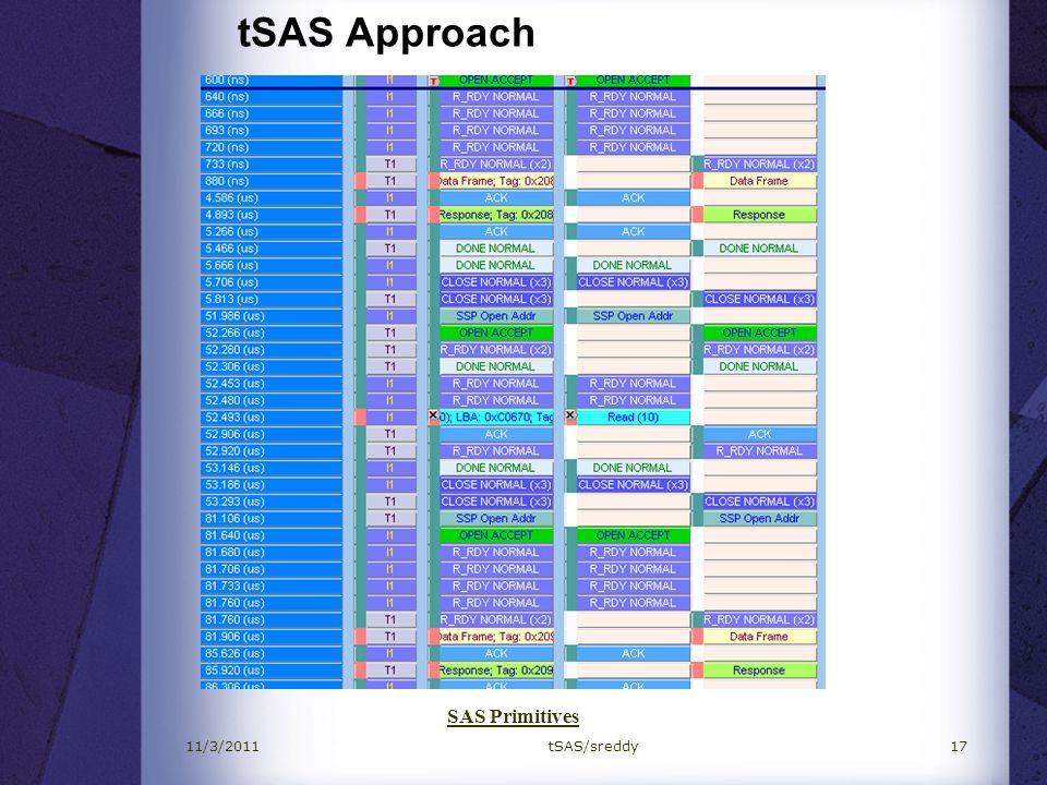 11/3/2011tSAS/sreddy17 tSAS Approach SAS Primitives