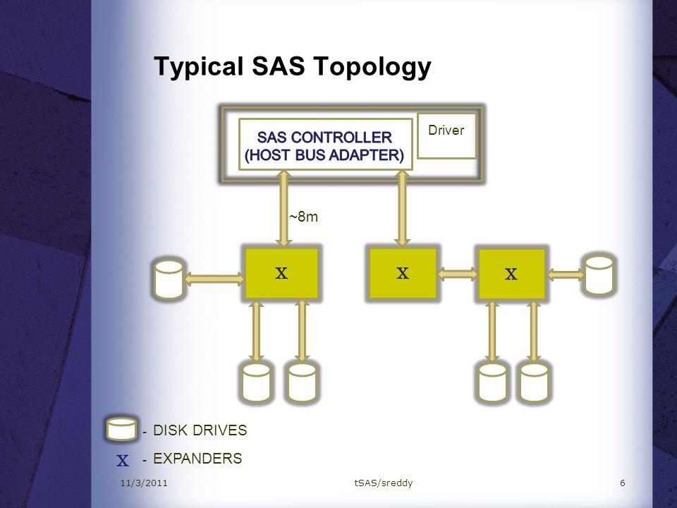 Typical SAS Topology - DISK DRIVES - EXPANDERS Driver ~8m 611/3/2011tSAS/sreddy