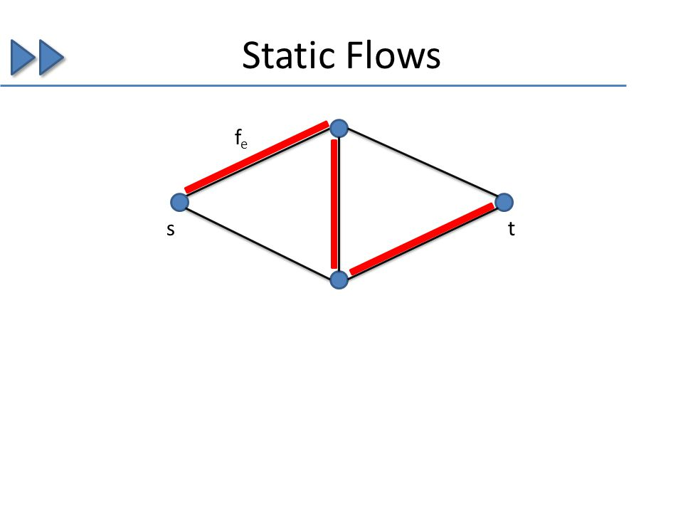 Static Flows st f e