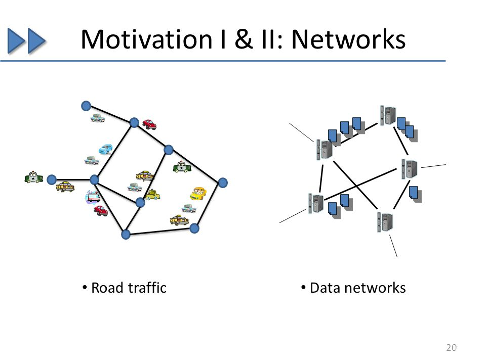 Motivation I & II: Networks Data networks Road traffic 20