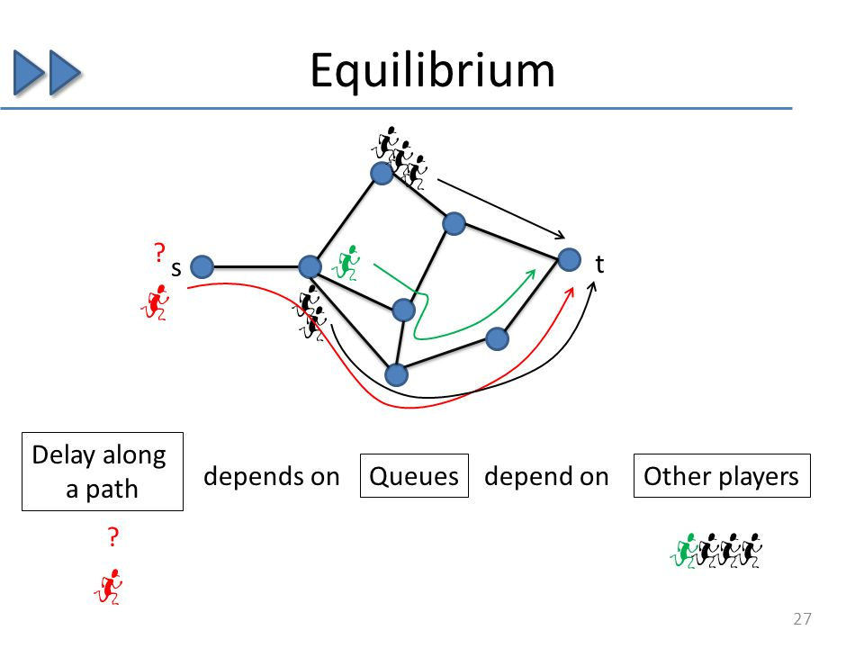 Equilibrium s t ? 27 Delay along a path depends on Queues depend on Other players ?