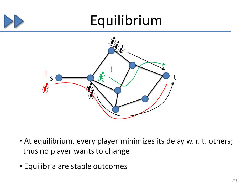 Equilibrium At equilibrium, every player minimizes its delay w. r. t. others; thus no player wants to change s t Equilibria are stable outcomes ! ! 29
