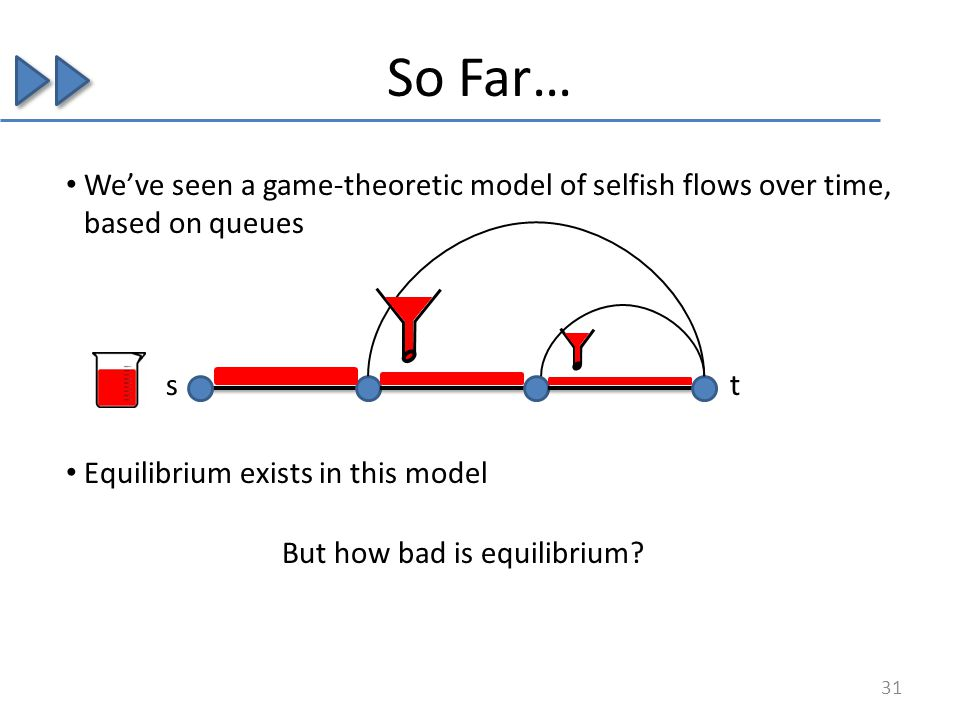 Weve seen a game-theoretic model of selfish flows over time, based on queues So Far… s t Equilibrium exists in this model But how bad is equilibrium.