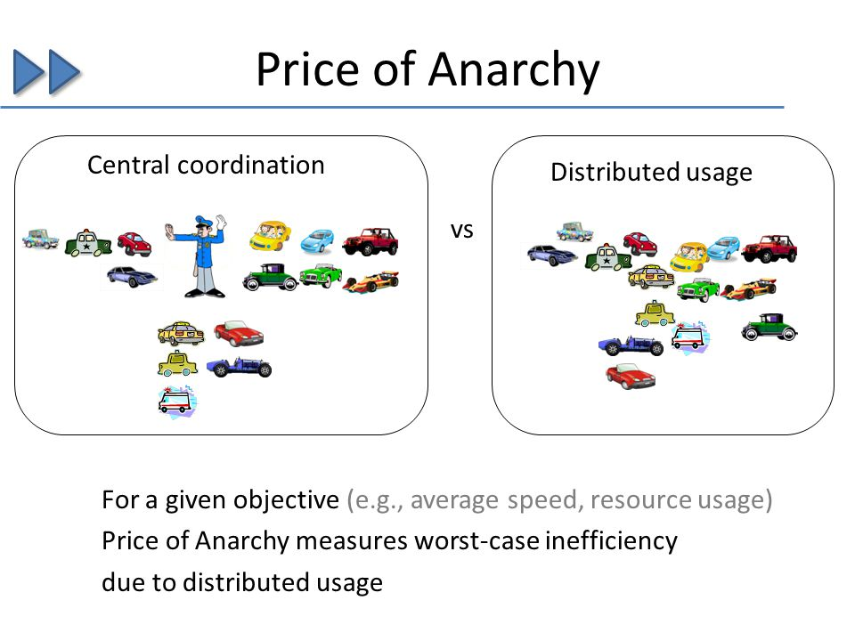 Price of Anarchy vs Central coordination Distributed usage For a given objective (e.g., average speed, resource usage) Price of Anarchy measures worst-case inefficiency due to distributed usage