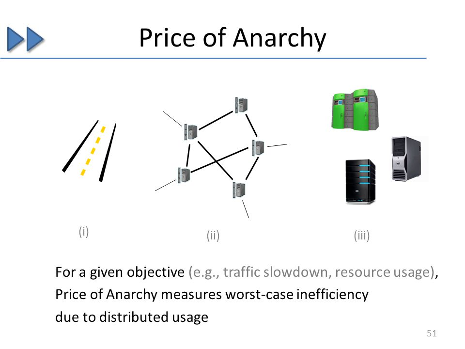Price of Anarchy 51 (i) (ii)(iii) For a given objective (e.g., traffic slowdown, resource usage), Price of Anarchy measures worst-case inefficiency due to distributed usage