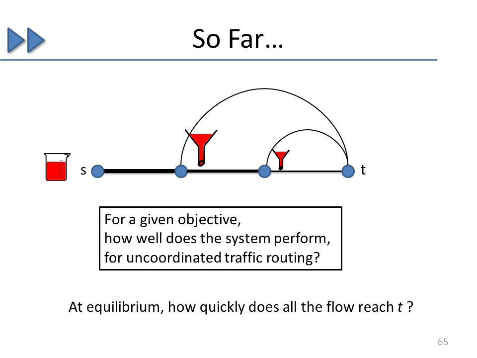 So Far… s t At equilibrium, how quickly does all the flow reach t .