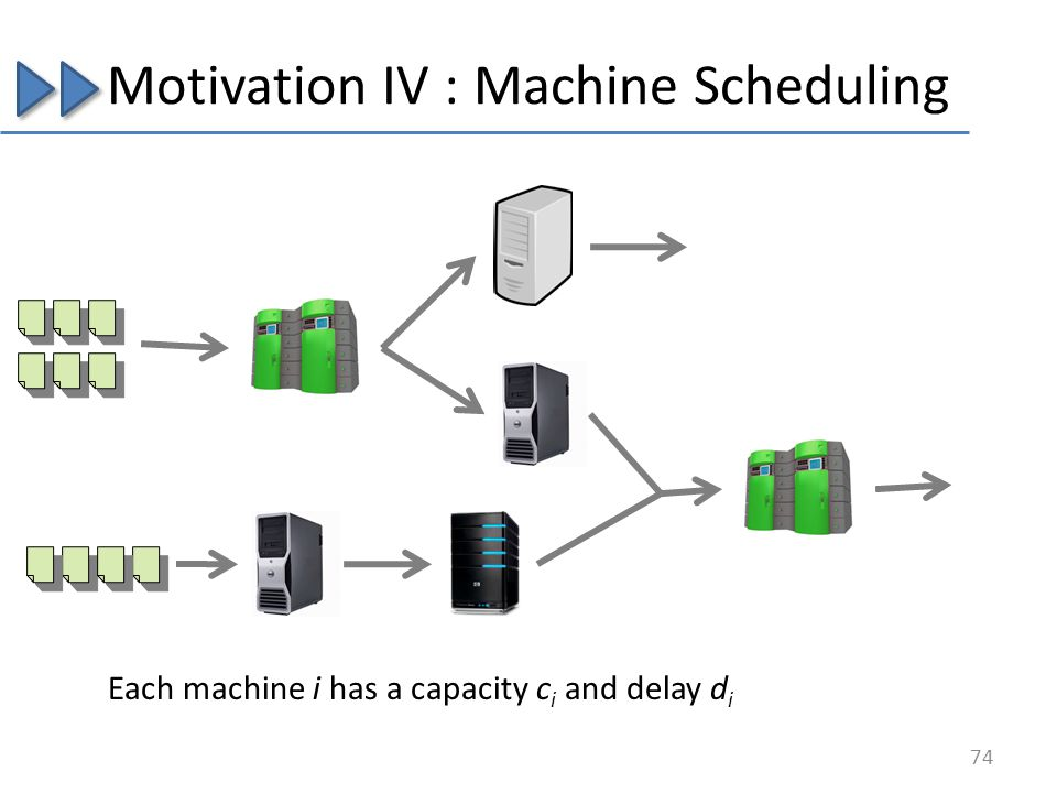 Motivation IV : Machine Scheduling Each machine i has a capacity c i and delay d i 74