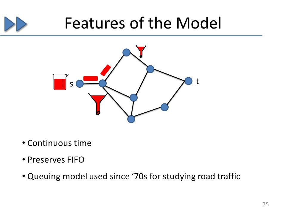 Features of the Model Continuous time Preserves FIFO Queuing model used since 70s for studying road traffic s t 75