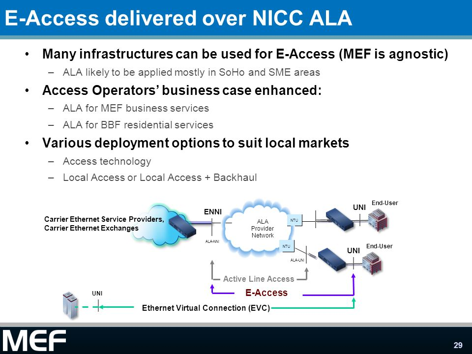29 E-Access delivered over NICC ALA Many infrastructures can be used for E-Access (MEF is agnostic) –ALA likely to be applied mostly in SoHo and SME a
