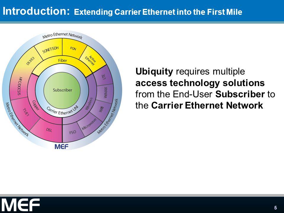 26 NICC Ethernet Active Line Access