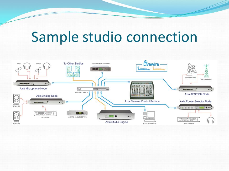 Sample studio connection