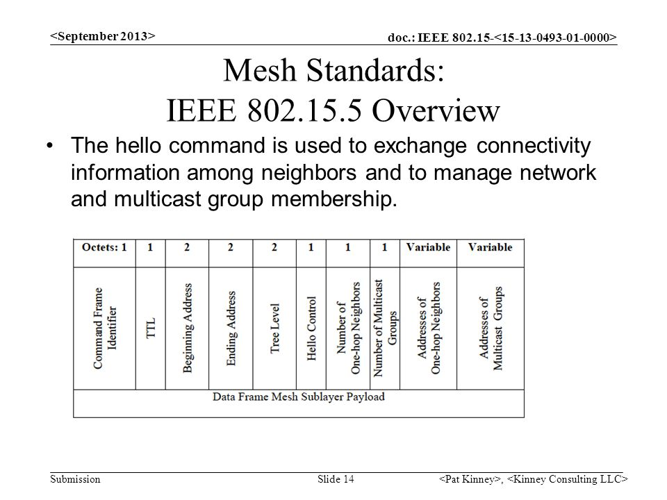 doc.: IEEE 802.15- Submission Mesh Standards: IEEE 802.15.5 Overview The hello command is used to exchange connectivity information among neighbors an