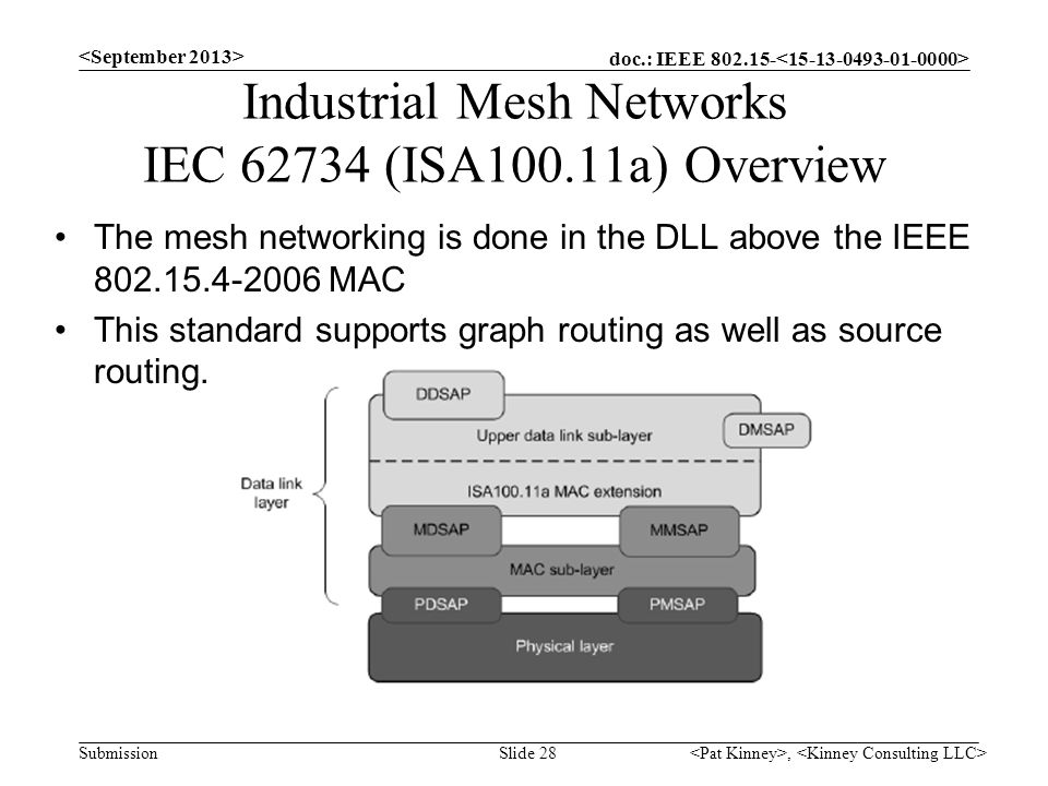 doc.: IEEE 802.15- Submission Industrial Mesh Networks IEC 62734 (ISA100.11a) Overview The mesh networking is done in the DLL above the IEEE 802.15.4-