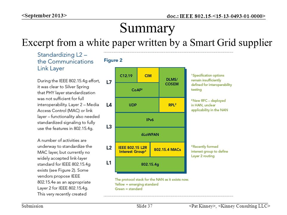 doc.: IEEE 802.15- Submission Summary Excerpt from a white paper written by a Smart Grid supplier, Slide 37