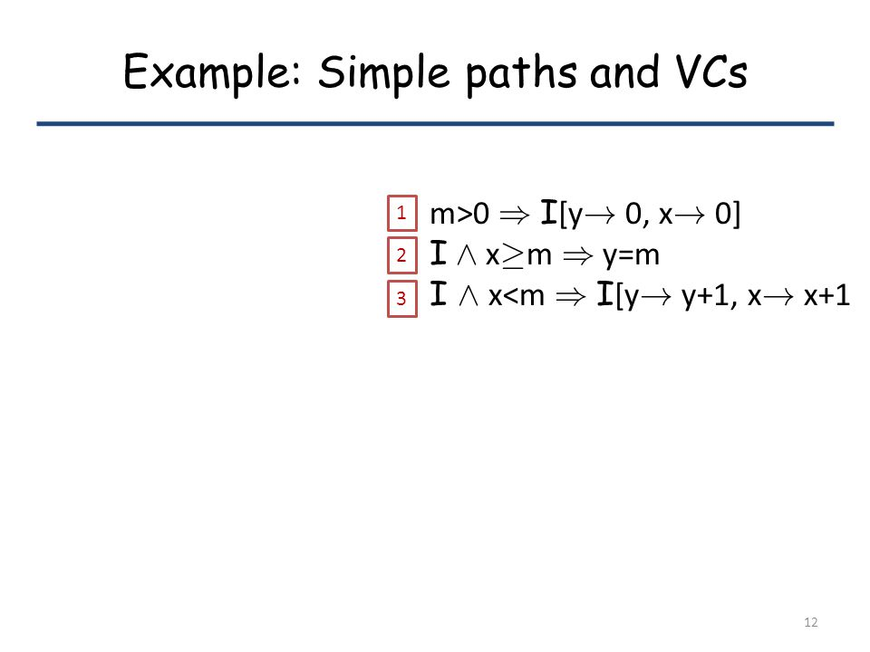 Example: Simple paths and VCs m>0 ) I [y . 0, x .