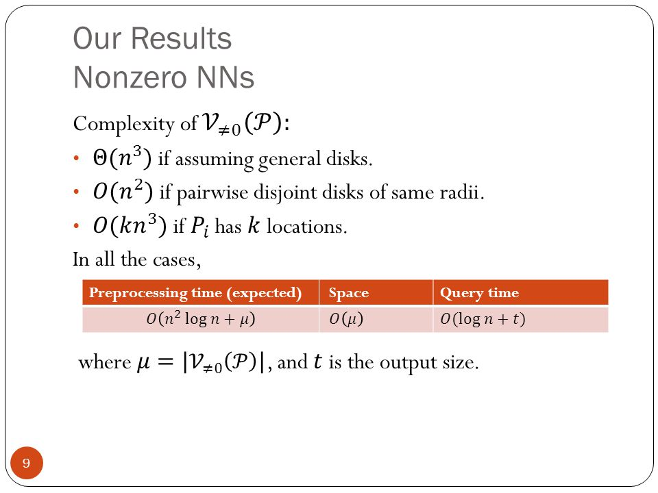 Our Results Nonzero NNs 9 Preprocessing time (expected) SpaceQuery time