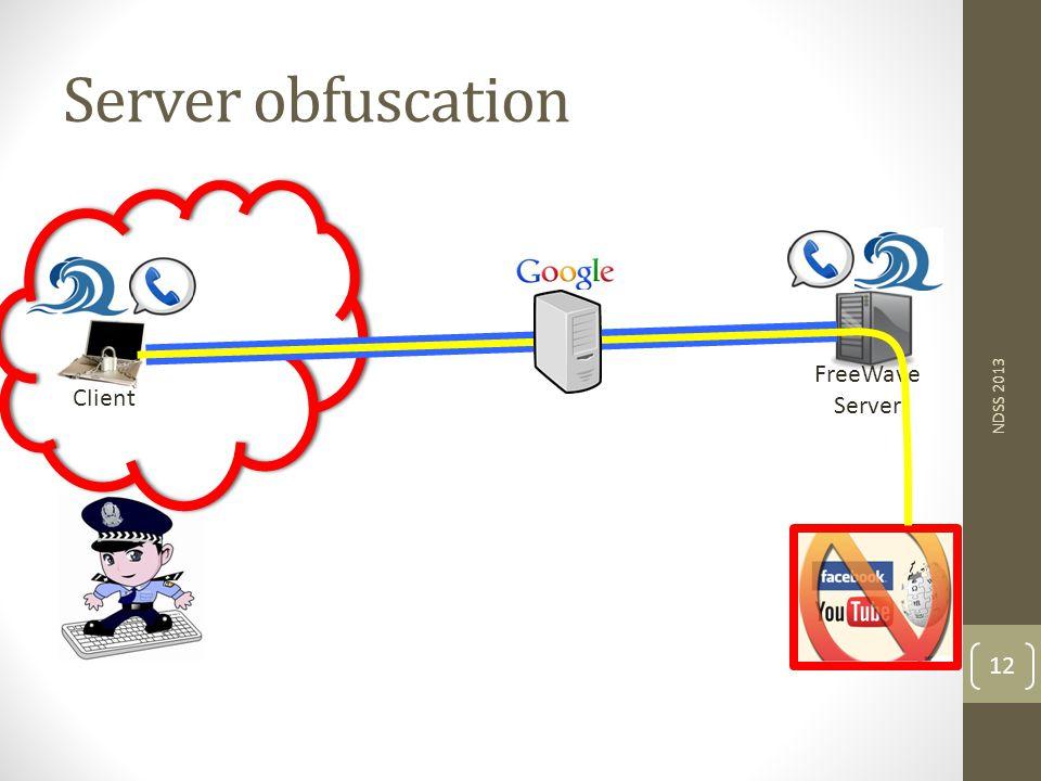Server obfuscation NDSS 2013 12 Client FreeWave Server