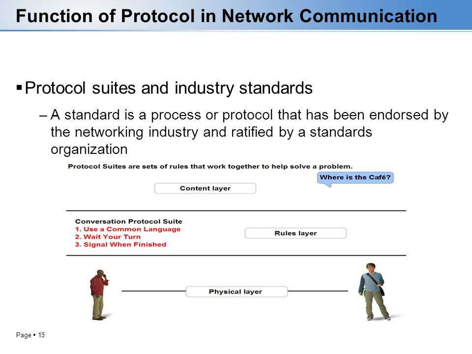 Page 15 Function of Protocol in Network Communication Protocol suites and industry standards –A standard is a process or protocol that has been endors